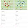 3° Ligue 07.04.2018 US Boncourt 2 - FC Haute-Ajoie