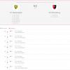 3° Ligue 24.05.2018 FC Haute-Ajoie - FC Porrentruy