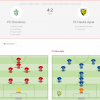 5° Ligue 29.09.2018 FC Chevenez - FC Haute-Ajoie