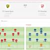 3° Ligue 20.10.2018 FC Haute-Ajoie - FC Glovelier