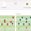 5ème ligue 13.04.2019 FC Bonfol - FC Haute-Ajoie