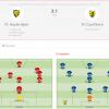 Seniors 30+ 12.04.2019 FC Haute-Ajoie - FC Courfaivre