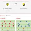3ème ligue 13.04.2019 FC Haute-Ajoie - SR Delémont