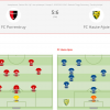 Seniors 30+ 03.05.2019 FC Porrentruy - FC Haute-Ajoie