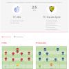 3ème ligue 11.05.2019 FC Alle - FC Haute-Ajoie