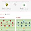 5ème ligue 11.05.2019 FC Haute-Ajoie - FC Chevenez