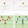 Seniors 30+ 10.05.2019 FC Haute-Ajoie - FC Cornol-La Baroche