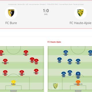 FC Bure - FC HA vétérans