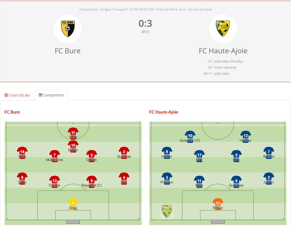FC Bure - FCHA 1