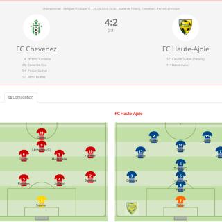 FC Chevenez 2 - FCHA 2