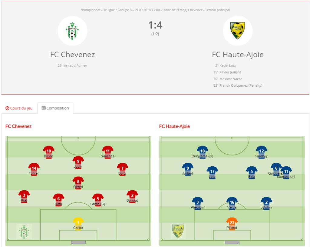 FC Chevenez - FCHA 1
