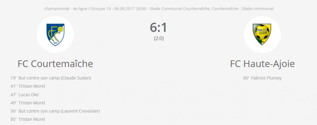 FC Courtemaîche - FC HA 2
