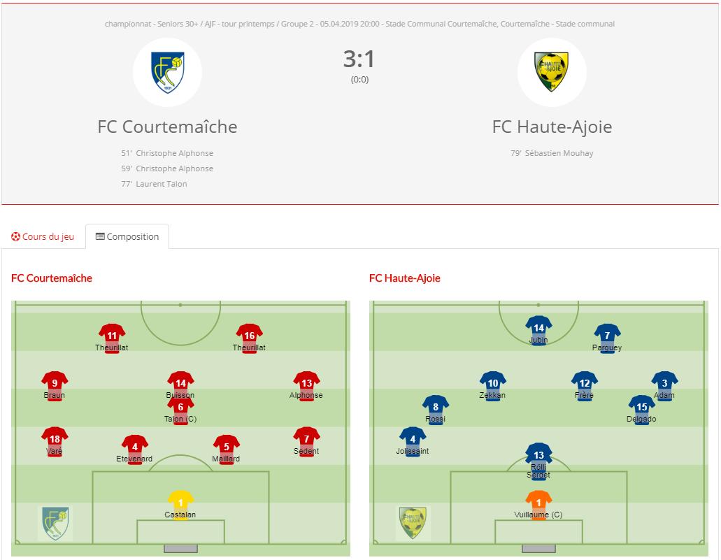 FC Courtemaîche - FC HA vétérans