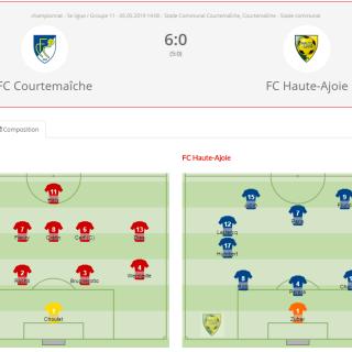 FC Courtemaiche - FCHA 2