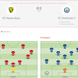 FC HA 2 - FC Fontenais