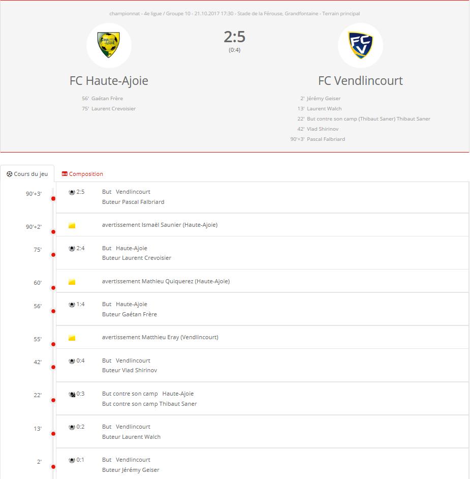 FC HA 2 - FC Vendlincourt