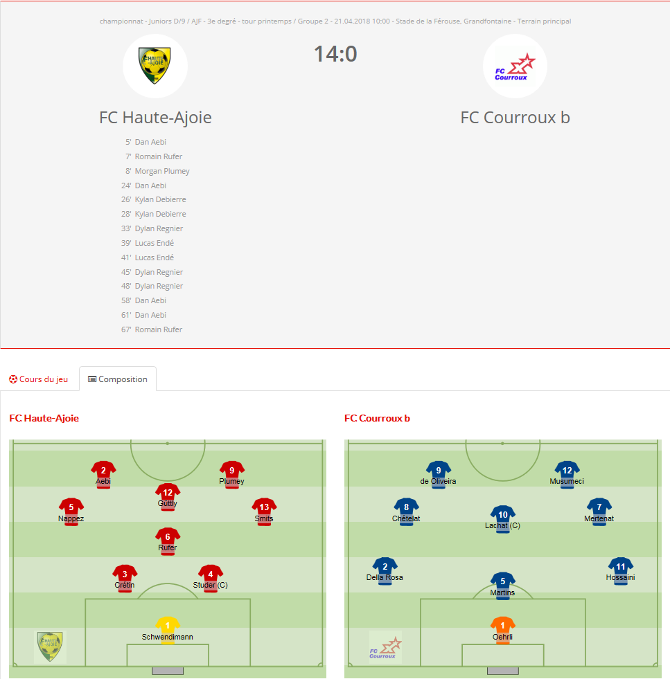 FC HA JD - FC Courroux JD