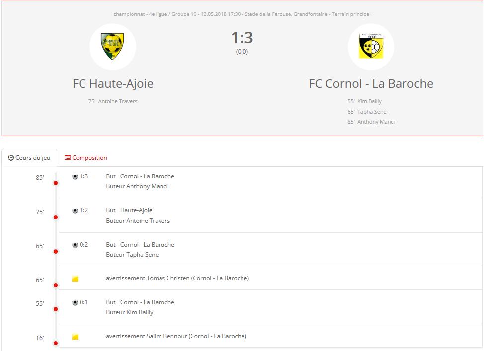 FC HA2 - FC Cornol 2