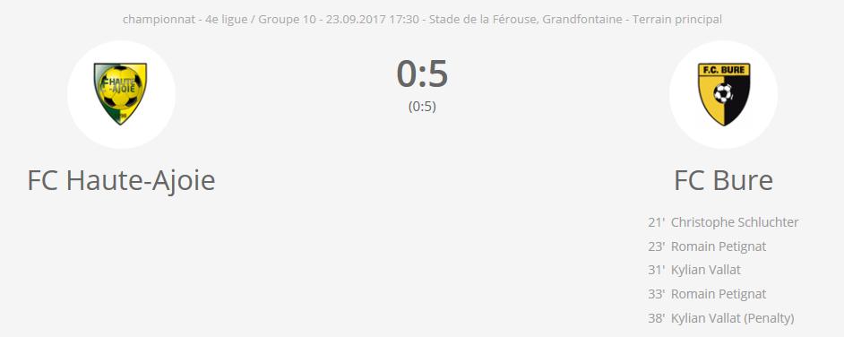 FC HA2 vs FC Bure 2
