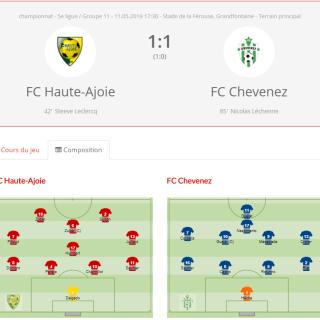 FCHA 2 - FC Chevenez