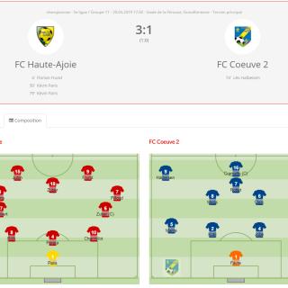 FCHA 2 - FC Coeuve
