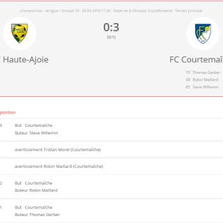 FCHA 2 - FC Courtemaiche