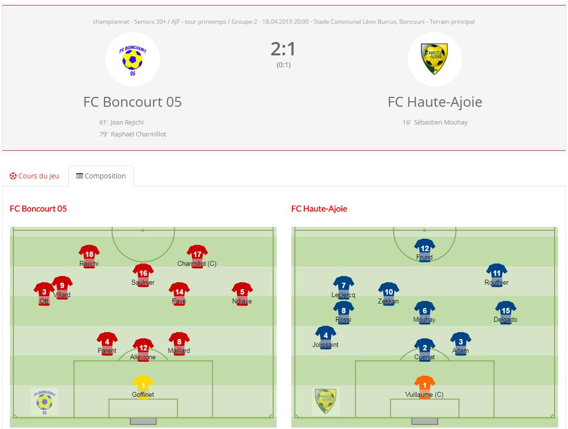 FCHA vétérans - FC Boncourt 05