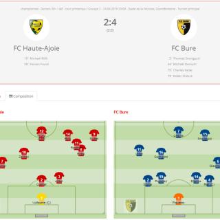 FCHA vétérans - FC Bure