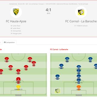 FCHA vétérans - FC Cornol La Baroche