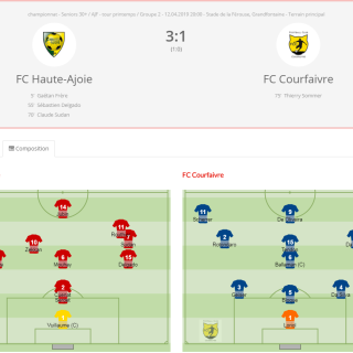 FCHA vétérans - FC Courfaivre