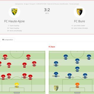 FCHA1 - FC Bure