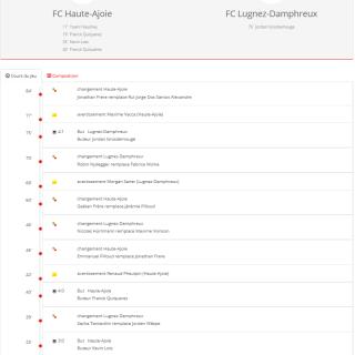 FCHA1 vs FC LD1