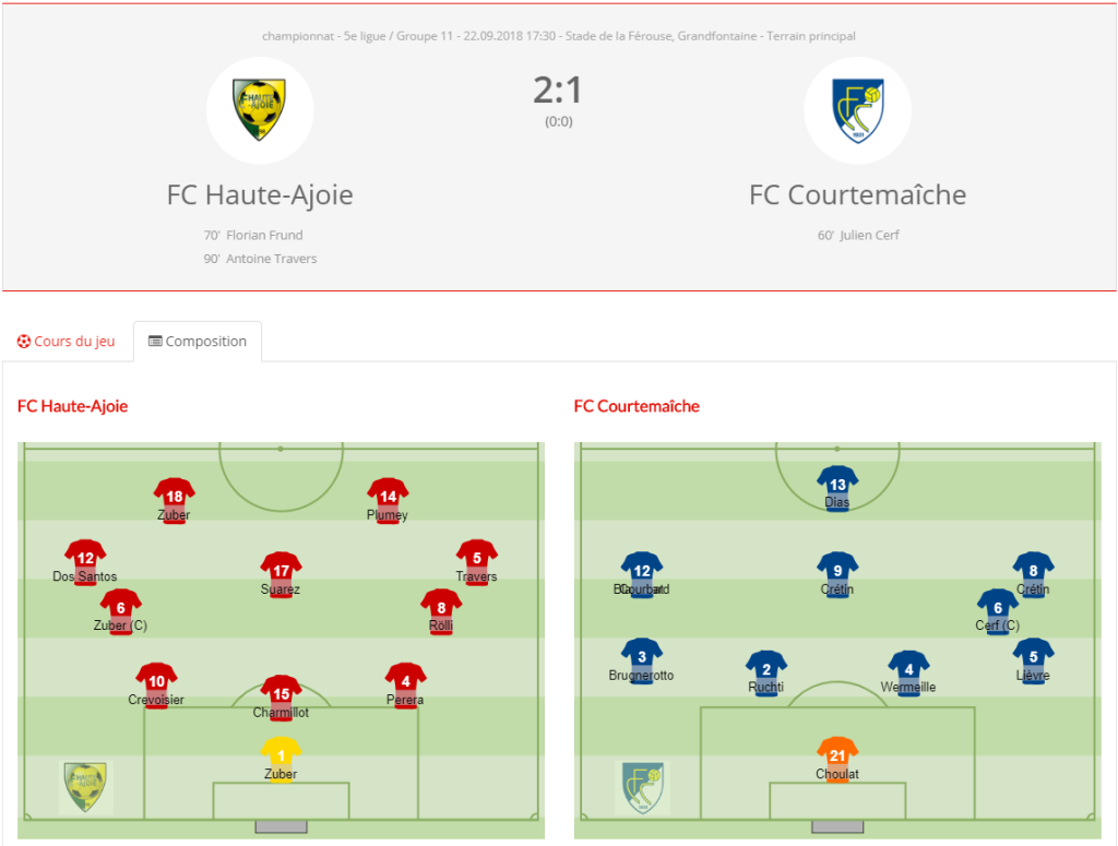 FCHA2 - FC Courtemaiche