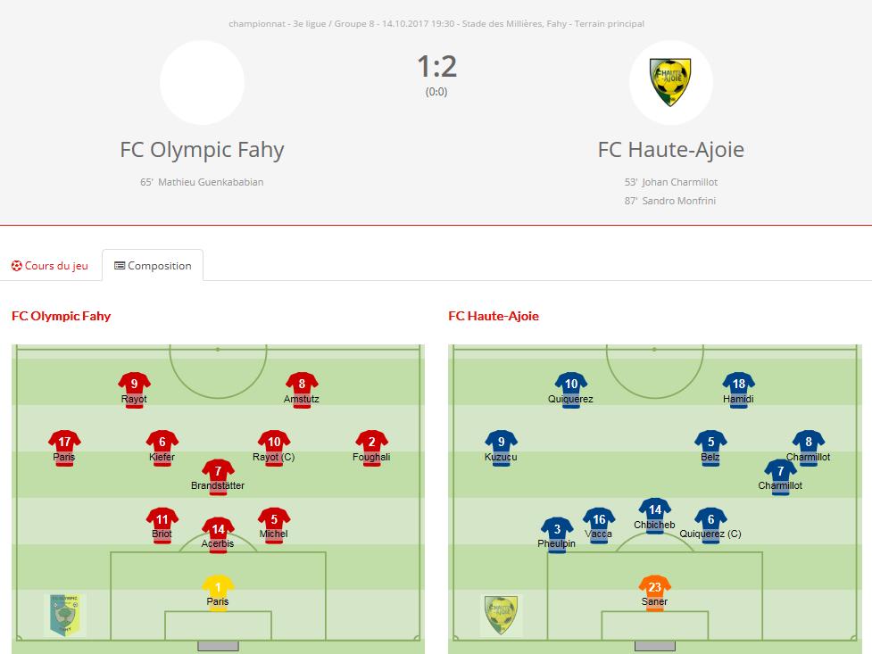 Olympic Fahy - FC HA 1