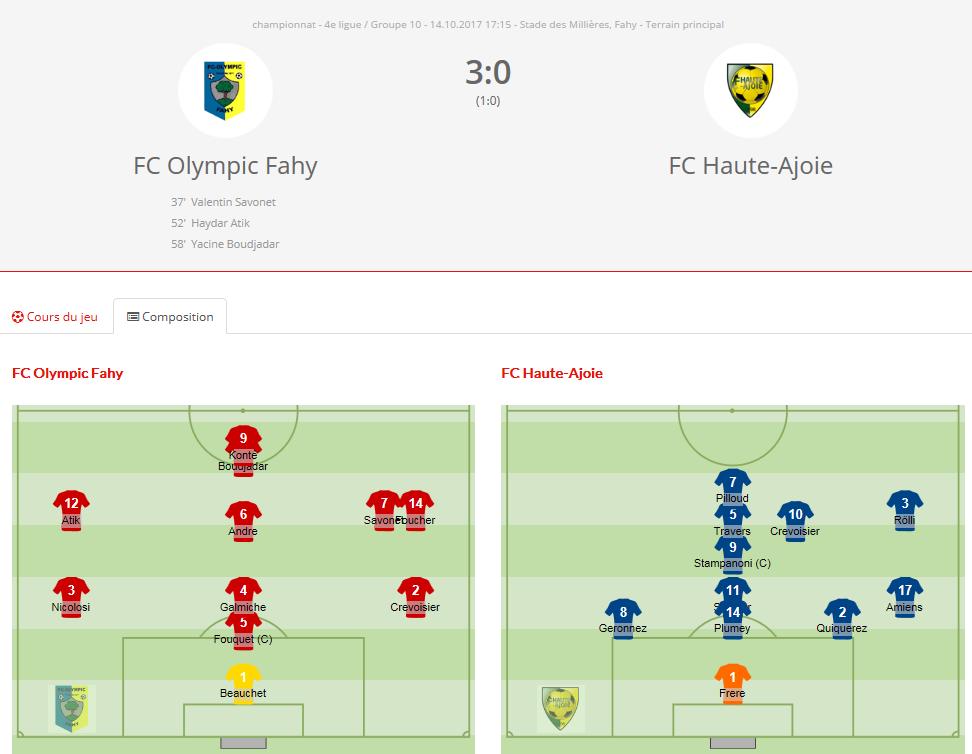 Olympic Fahy - FC HA 2