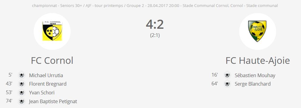 FC Cornol VS FC H-A vétérans