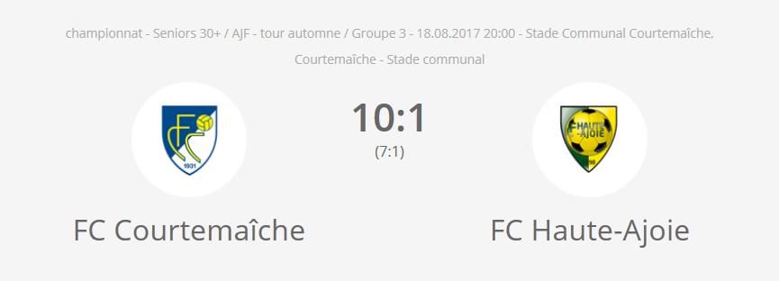 FC Courtemaiche - FC HA vétérans