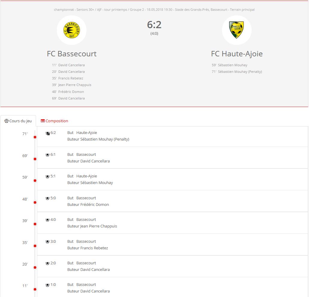 FC Bassecourt - FC HA vétérans