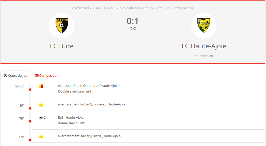 FC Bure 1 - FC HA 1