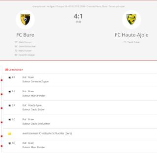 FC Bure 2 - FC HA 2