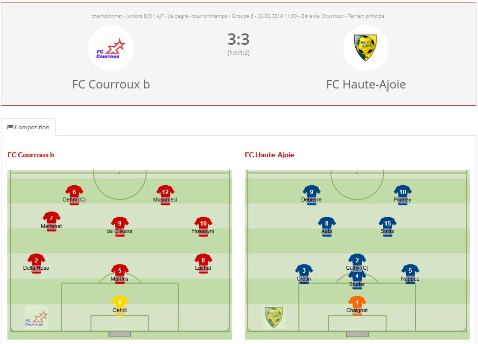 FC Courroux - FC HA juniors D