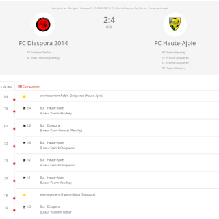 FC Diaspora - FC HA 1