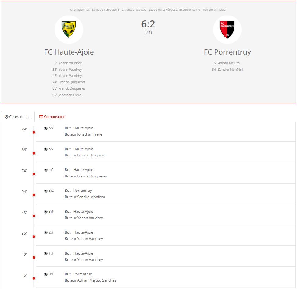 FC HA 1 - FC Porrentruy