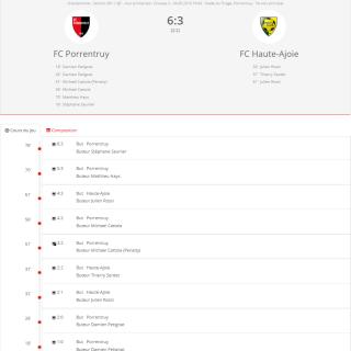 FC Porrentruy - FC HA Vétérans