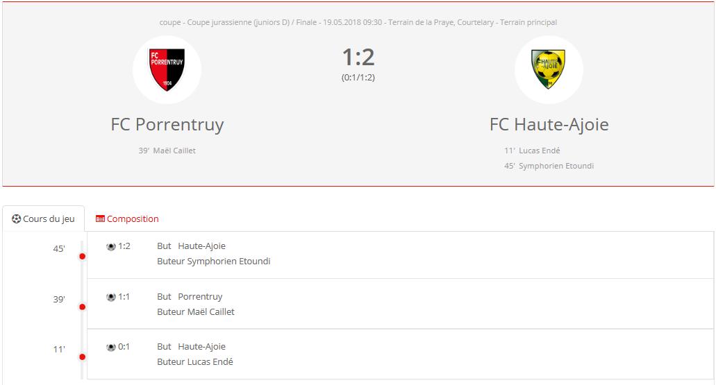 Finale coupe JU FCP - FC HA juniors D