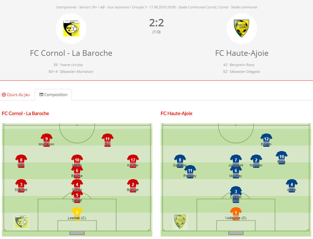 FC Cornol - FCHA vétérans
