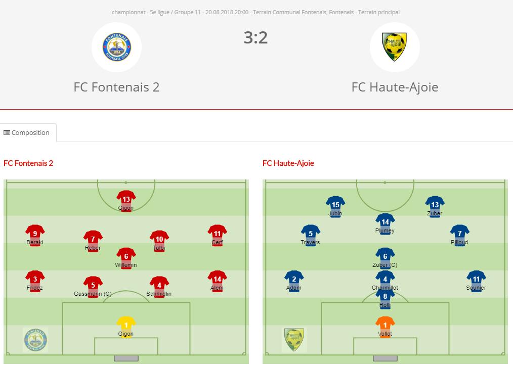 FC Fontenais - FC HA2