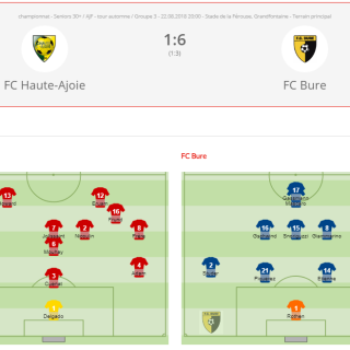 FC HA vétérans - FC Bure