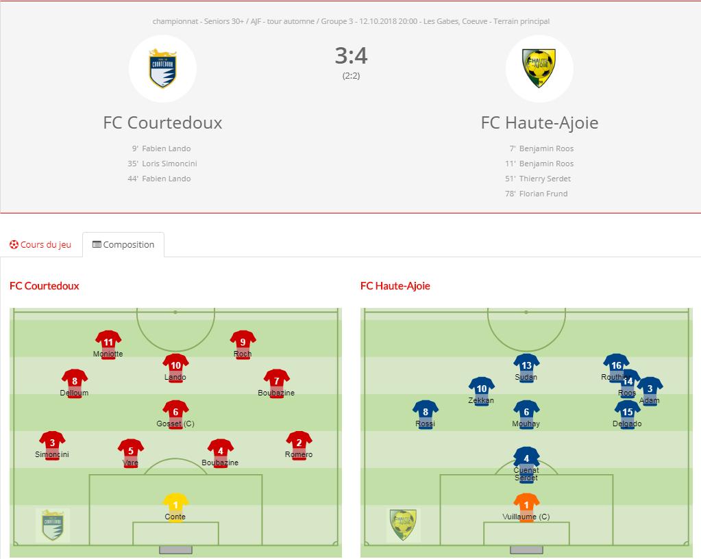 FC Courtedoux - FCHA vétérans